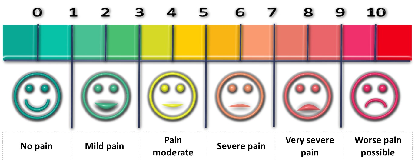 Scale pain - Mesotherapy - Pistor